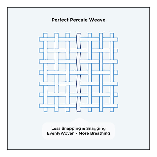 Our perfect percale weave for true comfort, breathability and strength.