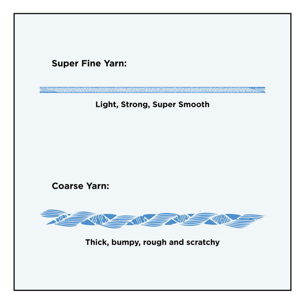 Super fine yarn for smooth, light, comfortable sheets.