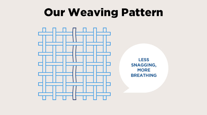 Slumber 100% Egyptian Cotton_our_weaving_pattern