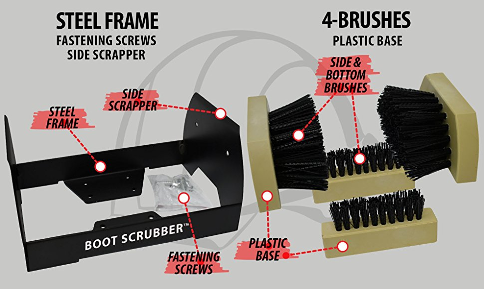 JobSite Boot Scrubber - Heavy Duty Welded Metal Frame, Strong Bristles, Tough All Weather Construction