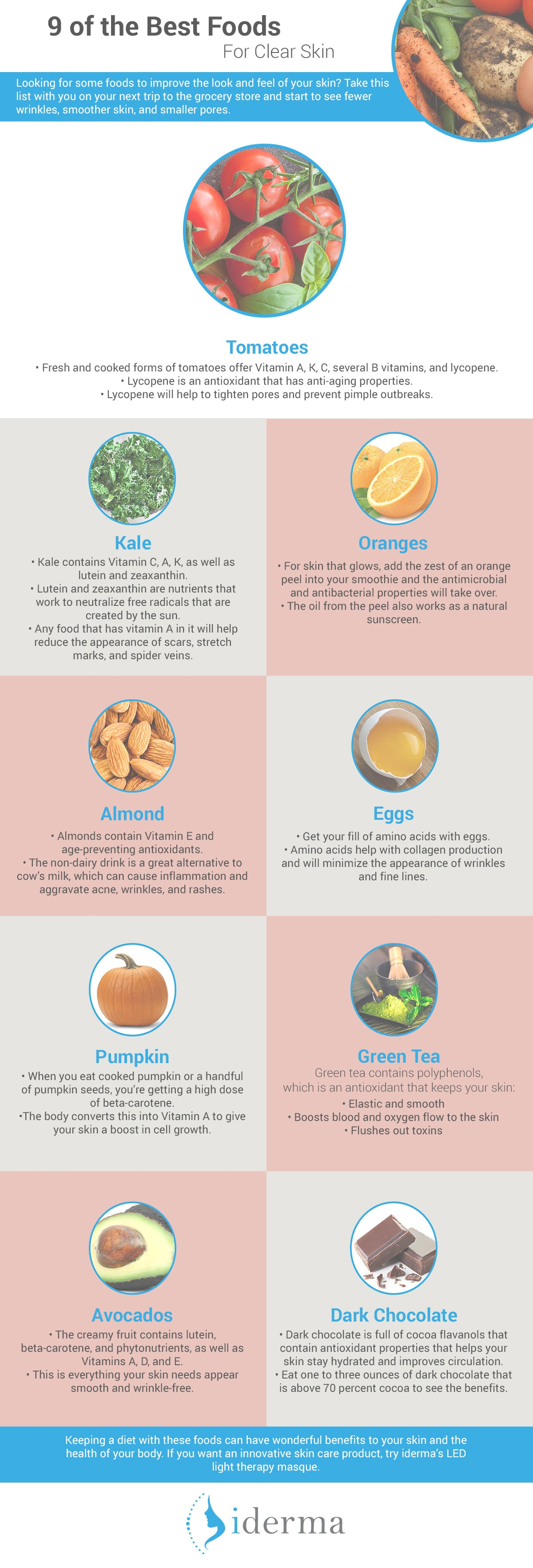 Light Therapy Device: 9 of the Best Foods For Clear Skin – Youth