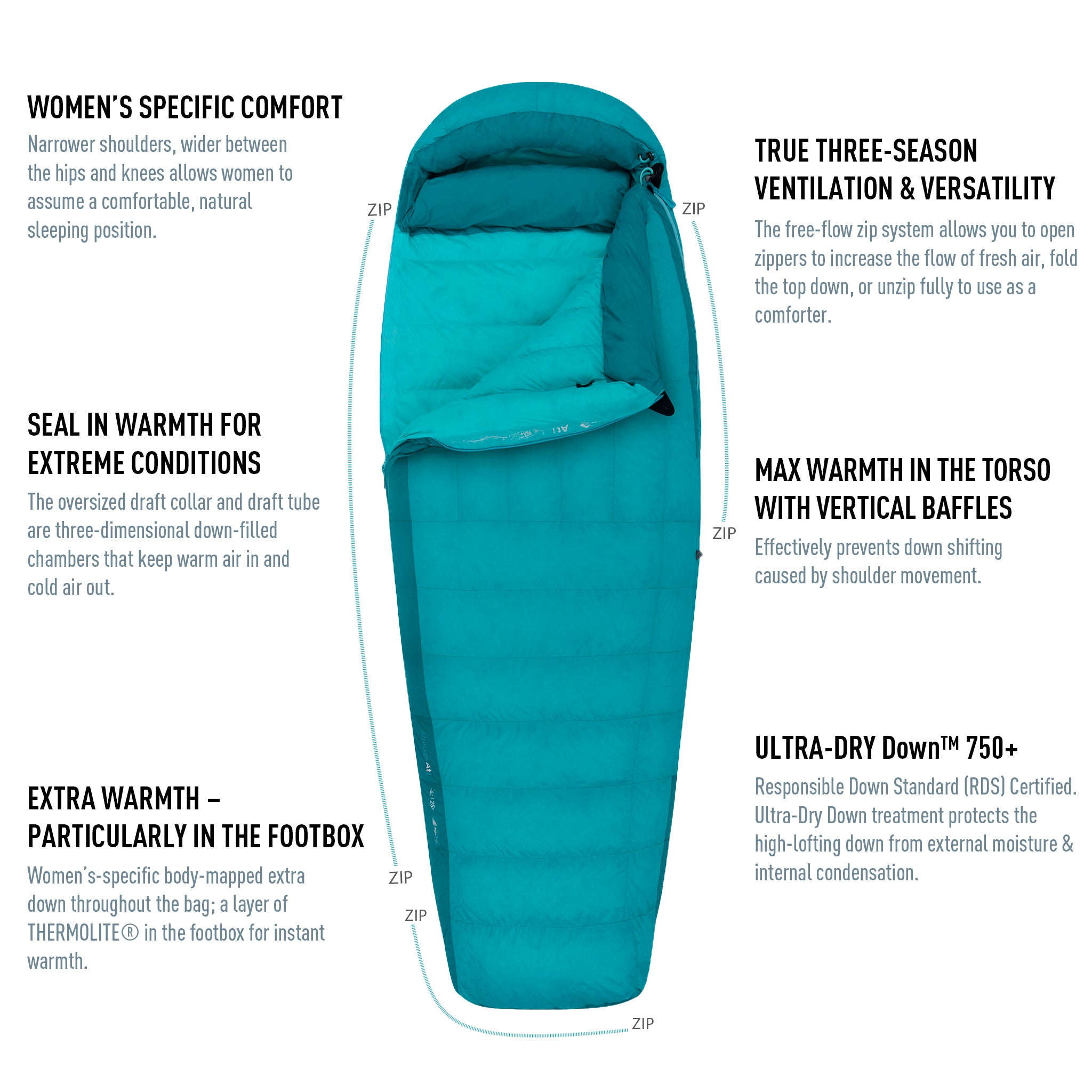 Altitude Women's Down Sleeping Bag (25°F & 15°F)