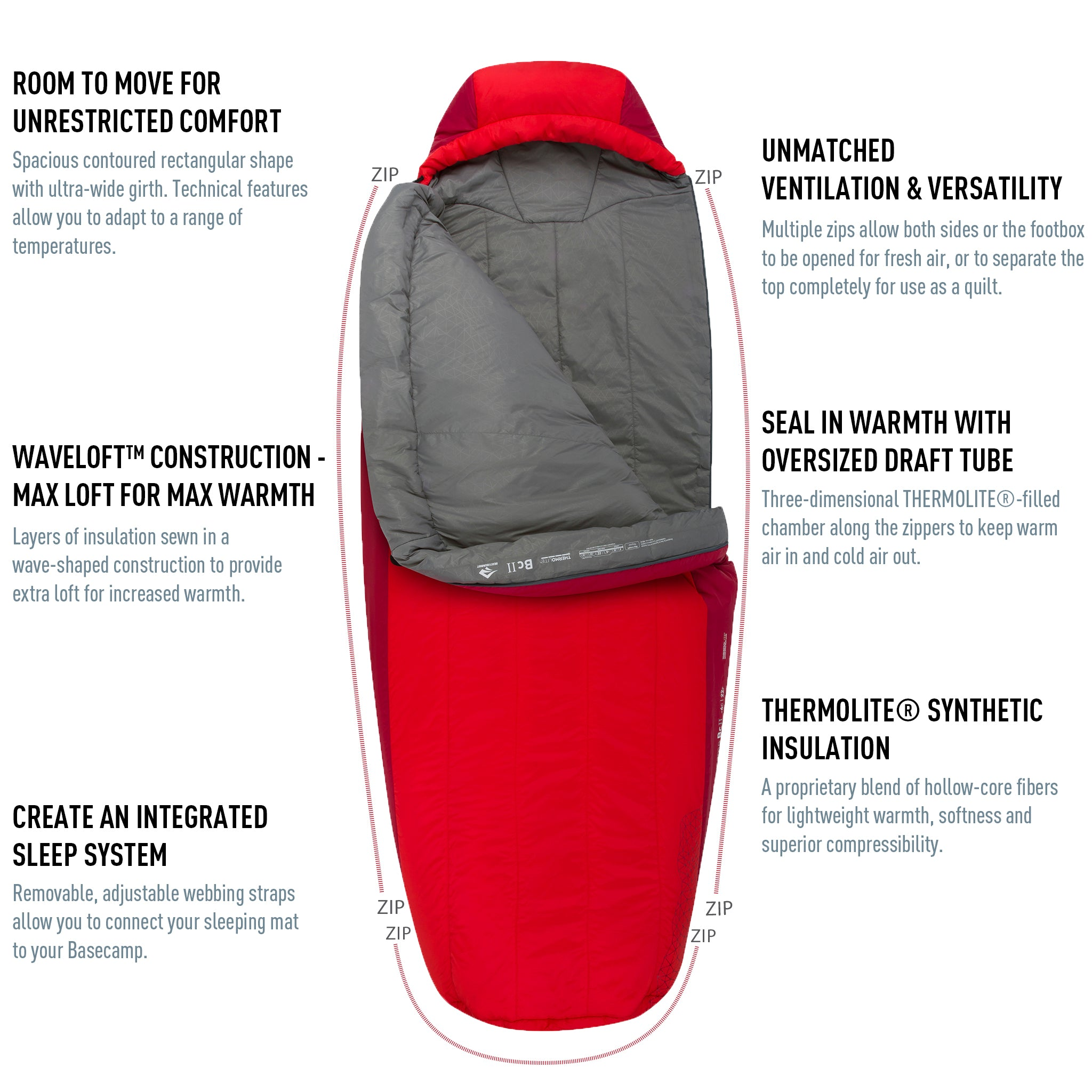 Basecamp Synthetic Sleeping Bag (20°F & 10°F)