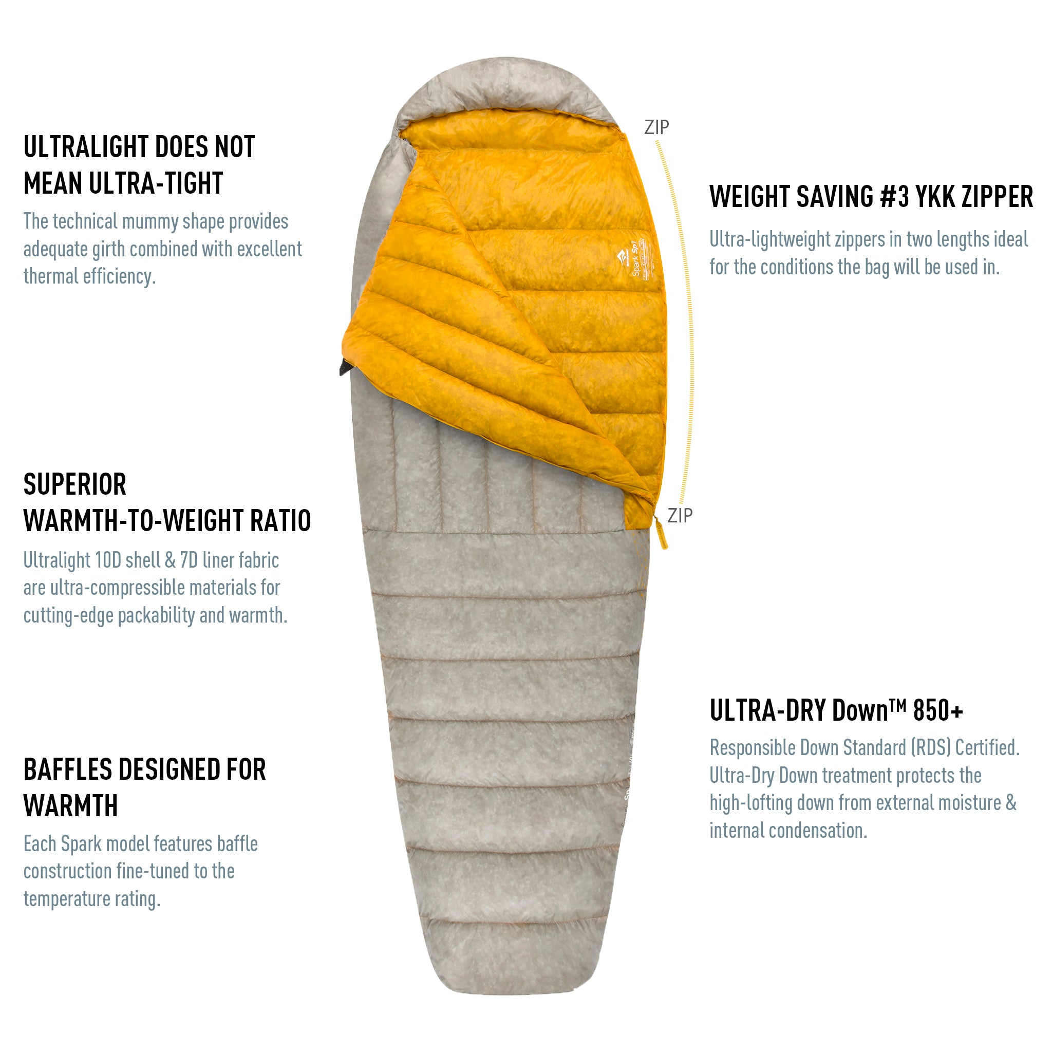 Spark Ultralight Sleeping Bag _ features