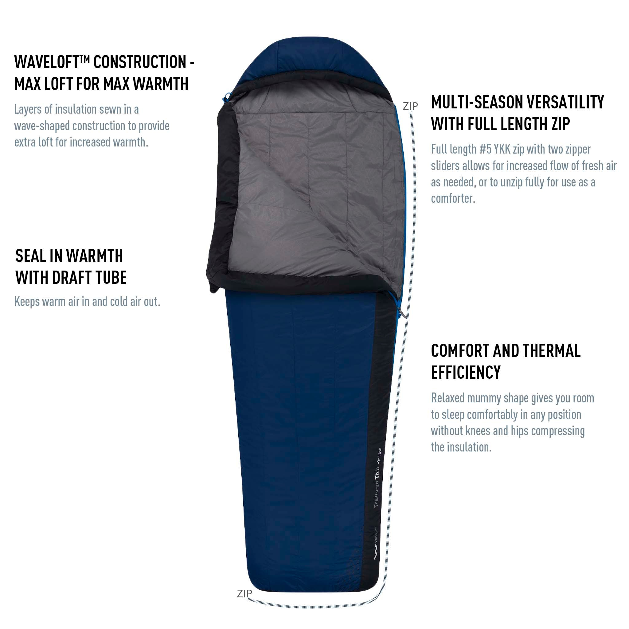 Trailhead Synthetic Sleeping Bag (30°F & 20°F)