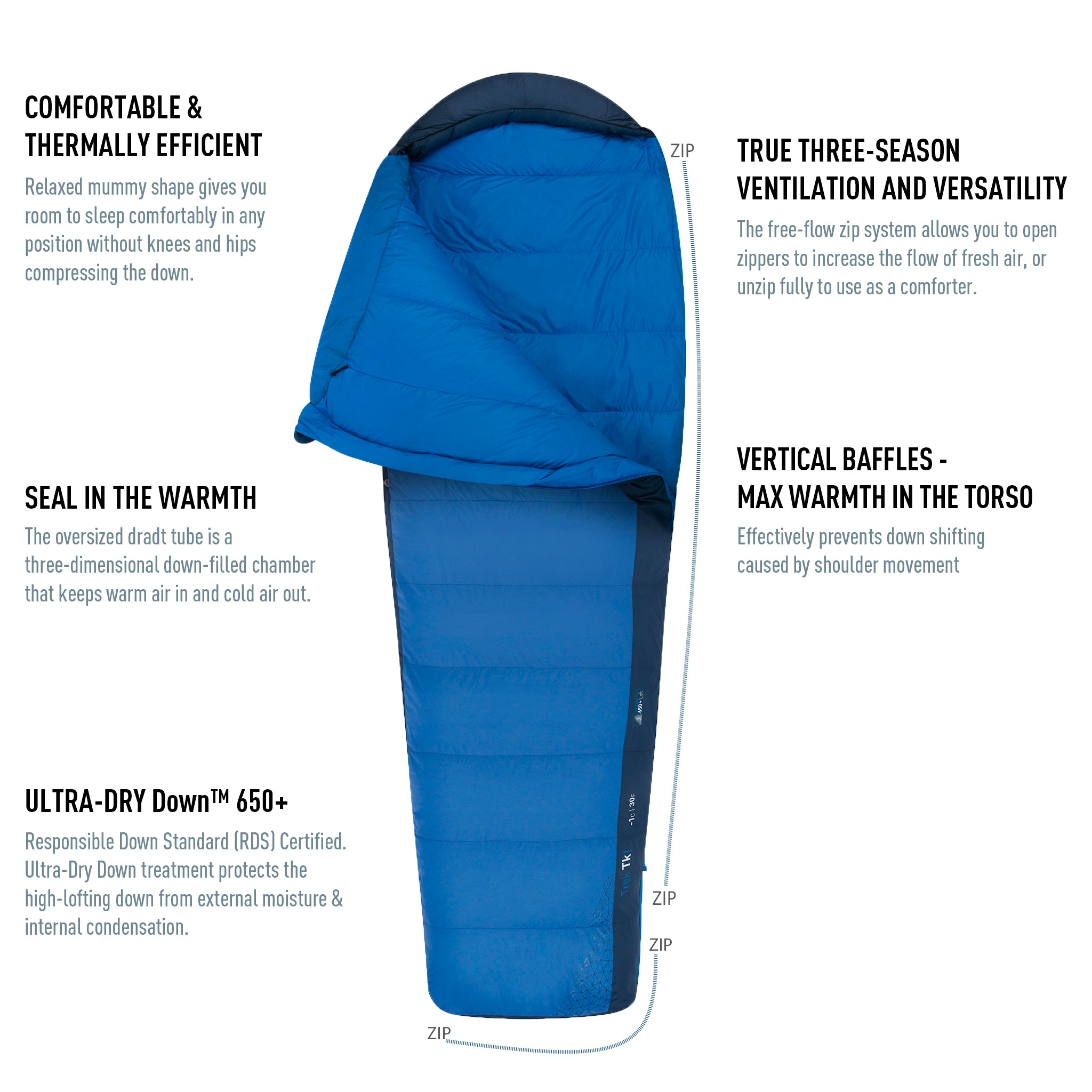 Trek Down Mummy Sleeping Bag