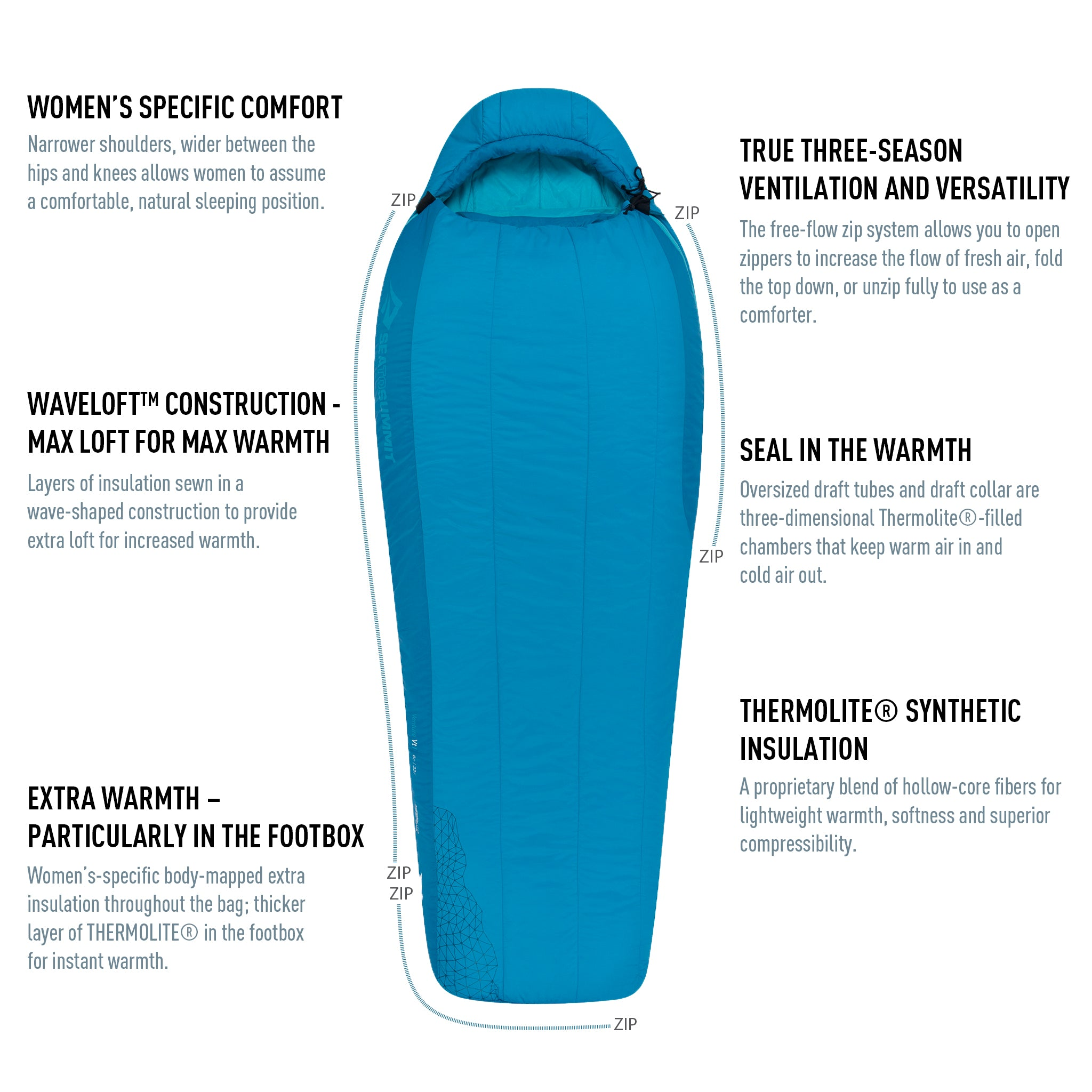 Venture Women's Synthetic Sleeping Bag (32°F & 23°F) _ features