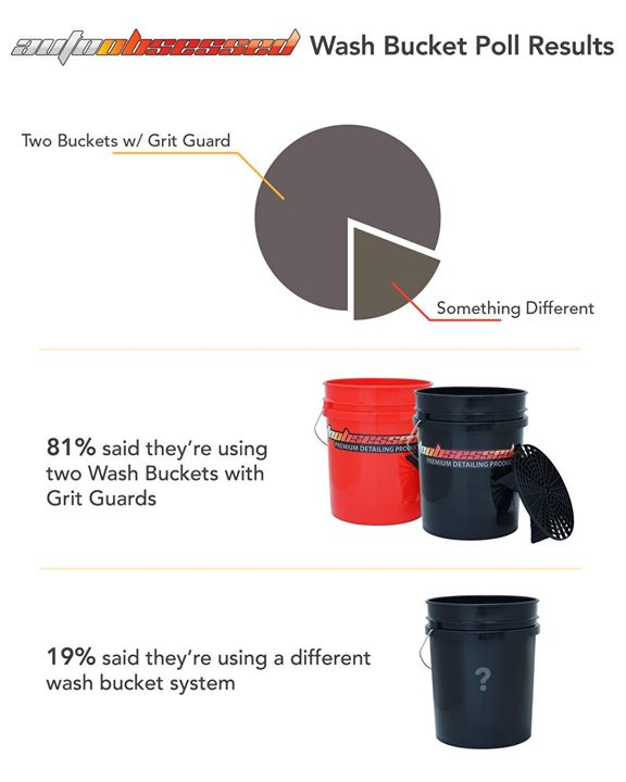 We did a Facebook poll over the weekend to ask what people were using for wash bucket systems. The majority said they were using a pair of wash bucket