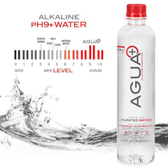 AGUA PLUS (Master Case)