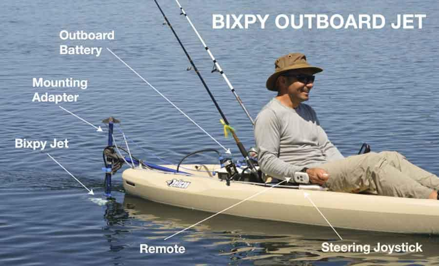 Bixpy Kayak Jet - Universal Kayak / Canoe Propulsion 4theoutdoors America US USA SUP outdoors