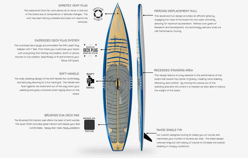 Tahoe SUP Zephyr Touring Standup Paddle Board Package Paddle Boards 4theoutdoors America US USA SUP outdoors