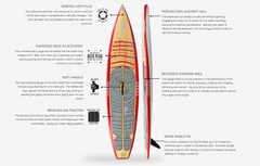 Tahoe SUP Bliss™ Touring Standup Paddle Board - Board Only Paddle Boards 4theoutdoors America US USA SUP outdoors