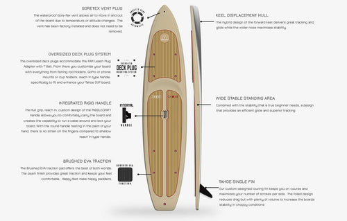 Tahoe SUP Paddlecraft Durable Standup Paddle Board Paddle Boards 4theoutdoors Canada SUP outdoors