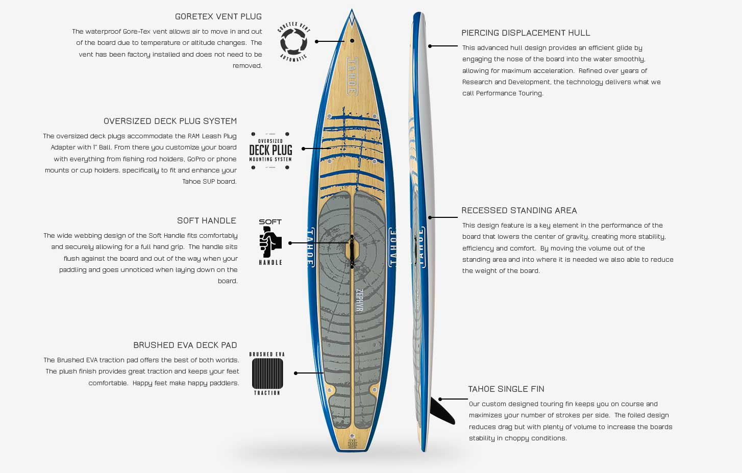 Tahoe SUP Zephyr Touring Standup Paddle Board + Adjustable Paddle & Leash Paddle Boards 4theoutdoors Canada SUP outdoors