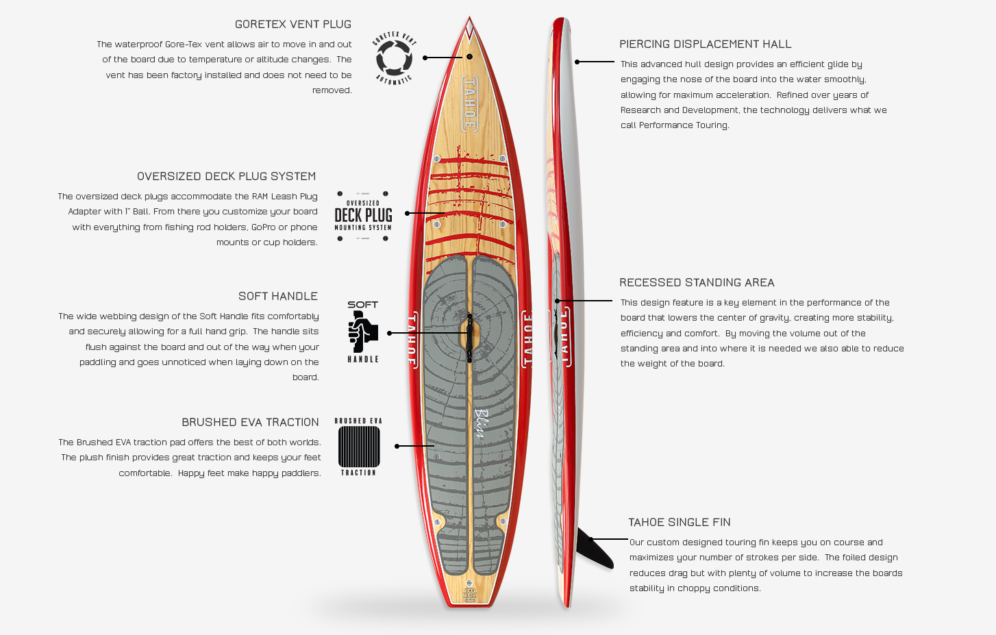 Tahoe SUP Bliss™ Touring Standup Paddle Board + Adjustable Paddle and Leash Paddle Boards 4theoutdoors Canada SUP outdoors