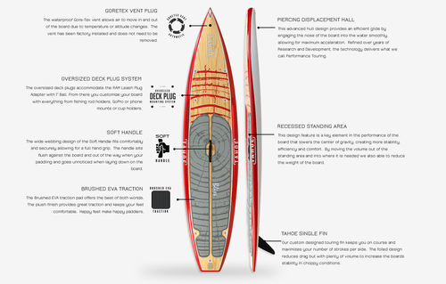 "01 Sale - Tahoe SUP Bliss™ Touring Standup Paddle Board + Premium 3PC Paddle, Leash and Ram Mount Deck plug 1.5"" Tuff Ball Paddle Boards 4theoutdoors Canada SUP outdoors"