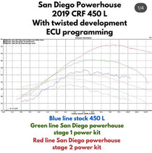 Load image into Gallery viewer, San Diego Powerhouse Stage 1 Power Kit - 2019/20 CRF450X/L