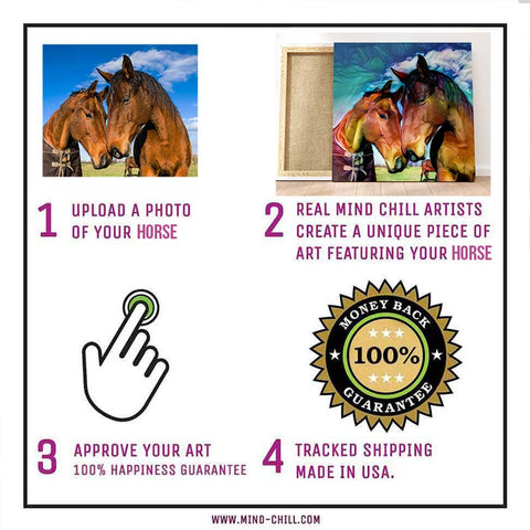 Introduction on How to order and the process it takes to create a Mind Chill Custom Horse Wall Art Canvas horse portrait
