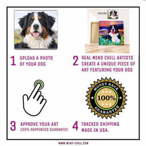 how to create a custom mind chill pet portrait instructions