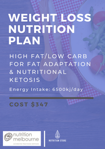 High Fat, Low Carb Nutrition Plan - 6500kJ/day - NutritionStore.com.au (ABN: 78 134 947 363)