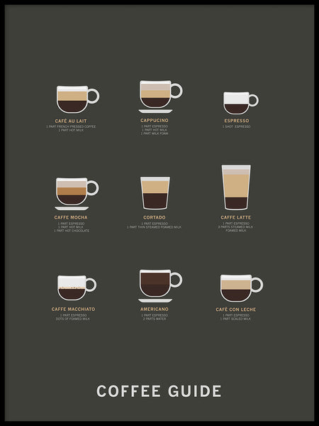 Poster: Coffee Guide, av Paperago