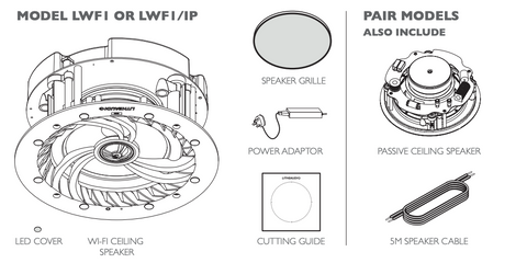 WiFI Speaker diagram