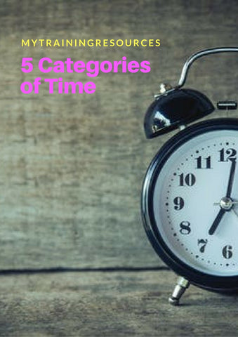 5 Categories of Time