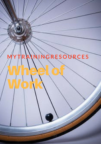 Wheel of Work