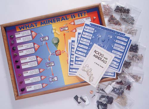 What Mineral Is It? | Class Project Kit | Grades 6-12