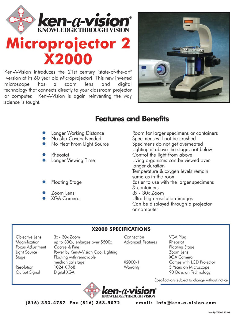 Microprojector 2 X2000 | XGA Camera | Ultra High Resolution