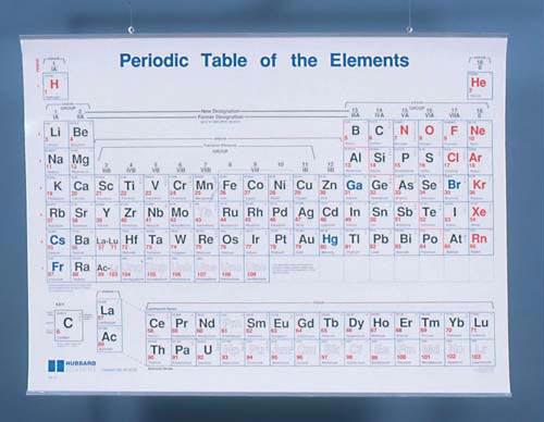 "Periodic Table Wall Chart | 49.5"" x 38"" 