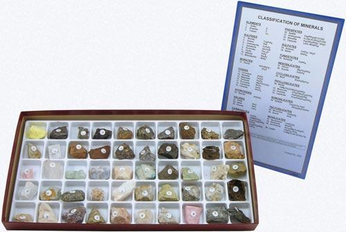 Classification of Minerals | 50 Specimens | Ages 11-18