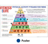 Fitness for Life Physical Activity Pyramid for Teens Poster