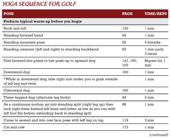 Yoga Sequence for Golf table