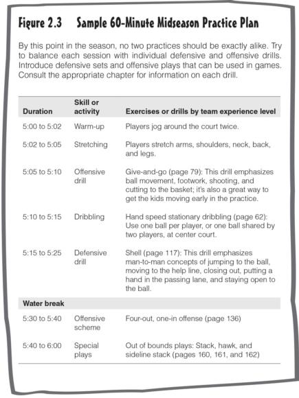 Figure 2.3 Sample 60-Minute Midseason Practice Plan