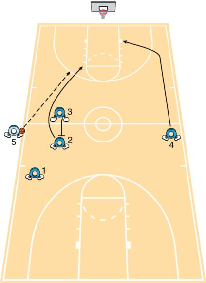 Triple-screen sidelines stack play.