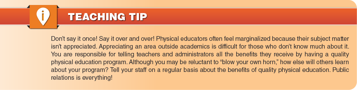 "Teaching Tip: Don't say it once! Say it over and over! Physical educators often feel marginalized because their subject matter isn't appreciated. Appreciating an area outside academics is difficult for those who don't know much about it. You are responsible for telling teachers and administrators all the benefits they receive by having a quality physical education program. Although you may be reluctant to ""blow your own horn,"" how else will others learn about your program? Tell your staff on a regular basis about the benefits of quality physical education. Public relations is everything!"