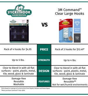 StickItHook Comparison Chart
