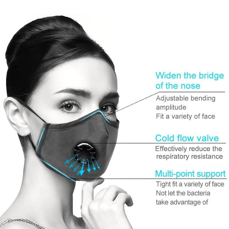Masque Anti Pollution PM2.5 + filtres