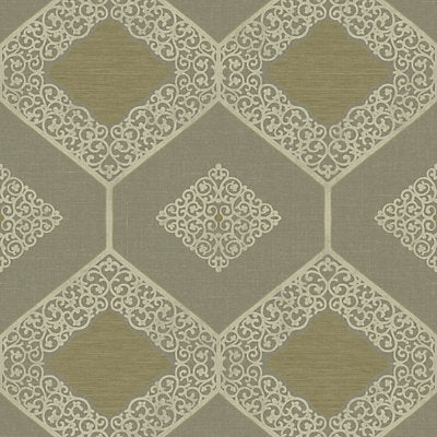 Scalamandre Wallcovering, a selection of wallpaper such as Diamond , Ogee,Geometric.