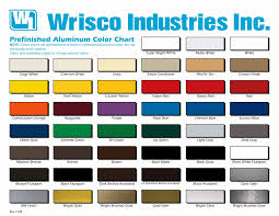 Wrisco Sheet Aluminum