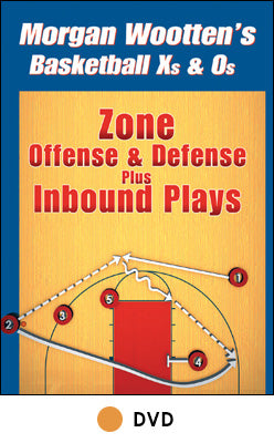Zone Offense & Defense Plus Inbound Plays DVD