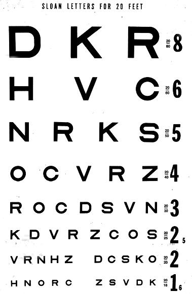 Figure 19.10 Snellen eye chart.