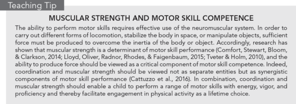 Teaching Tip: Muscular Strength and Motor Skill Competence