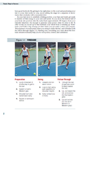 Hitting a Forehand 2