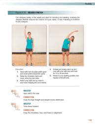 Oblique Stretch