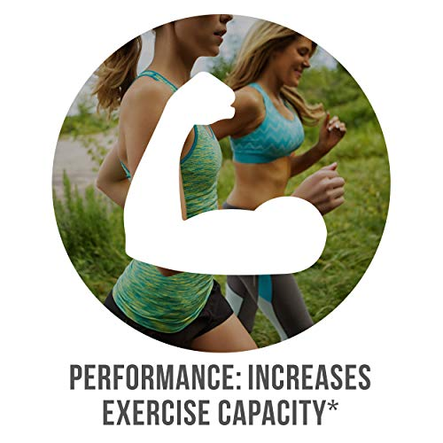 Increases Exercise activity