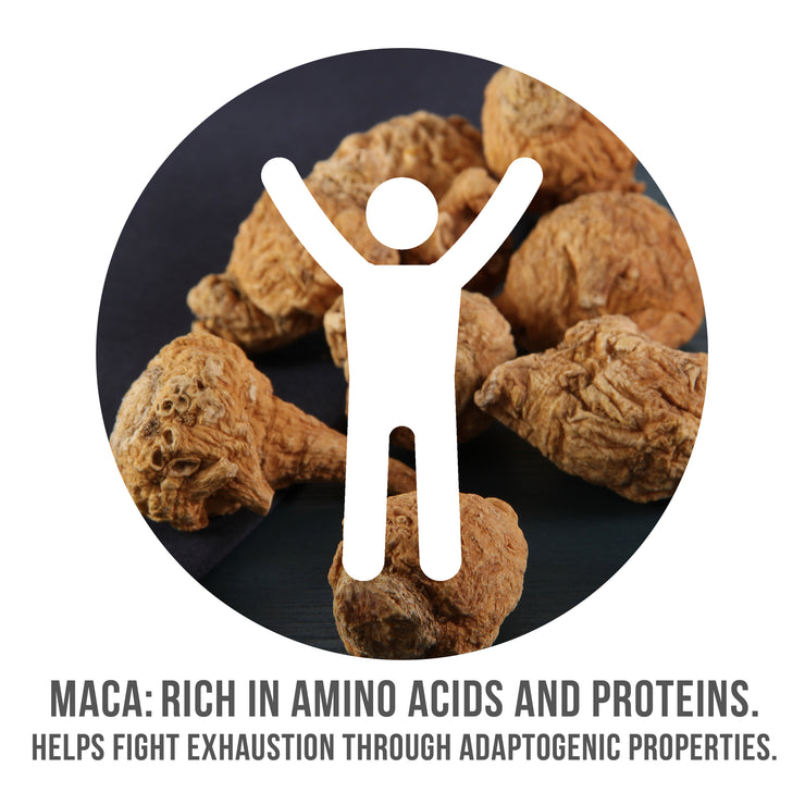 Maca: Rich in Amino Acids and Proteins
