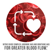Nitric Oxide creates greater blood flow