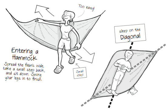 How to lay down in a Hammock?